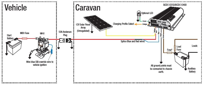 how to wire bcdc from caravan to vehicle with variable